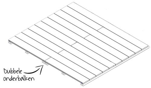composiet terras halfsteensverband
